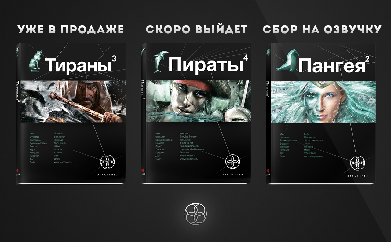 Этногенез Литературный Сериал Порядок книг
